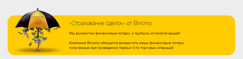 Бонус купоны Binomo 2019 (промокод)